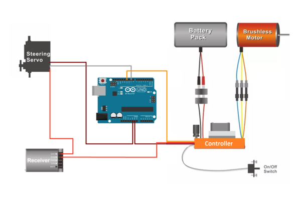 Circuit commande arduino.png