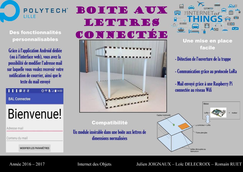 Bo te aux lettres connect e wiki de projets ima - Boite aux lettres connectee ...